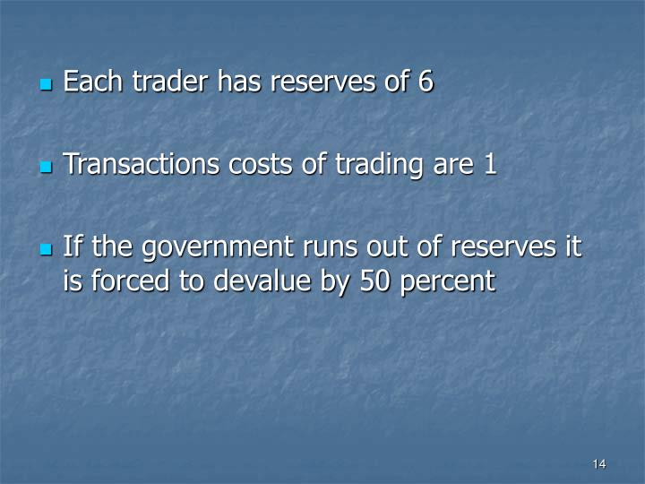 Each trader has reserves of 6
