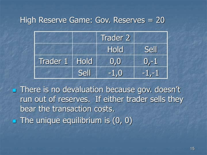 High Reserve Game: Gov. Reserves = 20