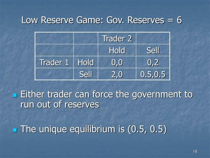 Low Reserve Game: Gov. Reserves = 6