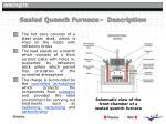 sealed quench furnace description