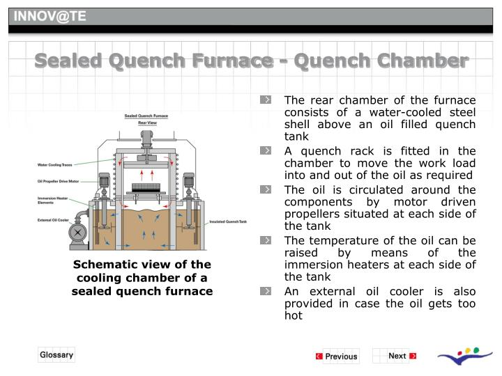 Sealed Quench Furnace - Quench Chamber
