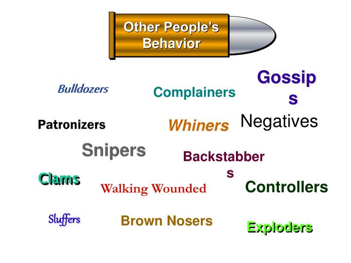 Other People's Behavior