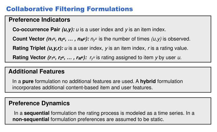 Preference Indicators