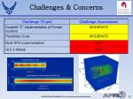 challenges concerns