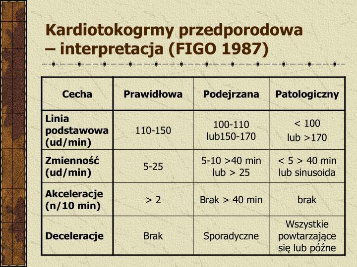Kardiotokogrmy przedporodowa