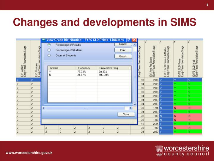 Changes and developments in SIMS