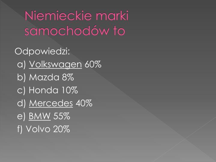 Niemieckie marki samochodów to