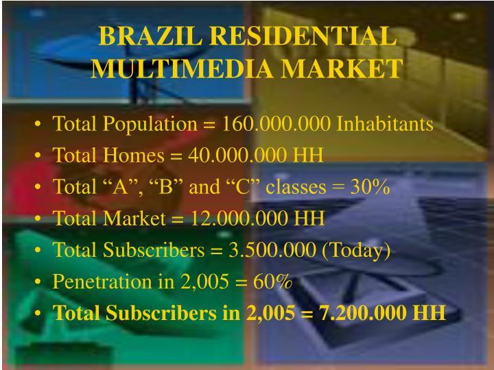 BRAZIL RESIDENTIAL MULTIMEDIA MARKET