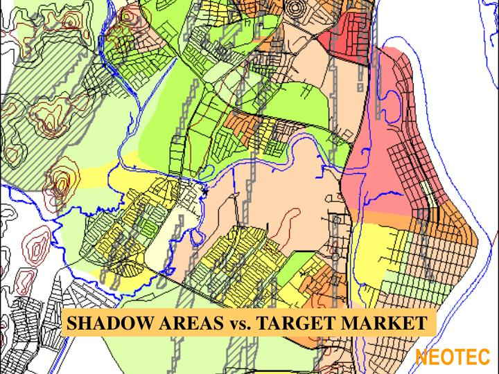 SHADOW AREAS vs. TARGET MARKET