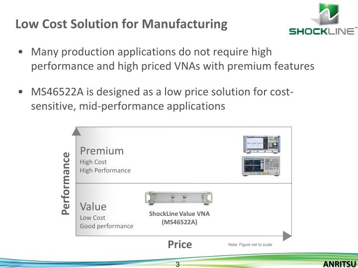 Low Cost Solution for Manufacturing