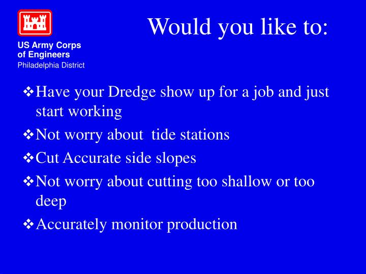 Have your Dredge show up for a job and just start working