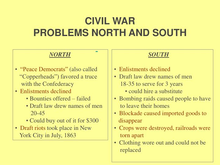 strength and weakness of the north and south civil war Strengths and weaknesses: north vs south civil war trust: confederate states had many advantages at civil war's outset  advantages both sides had before .