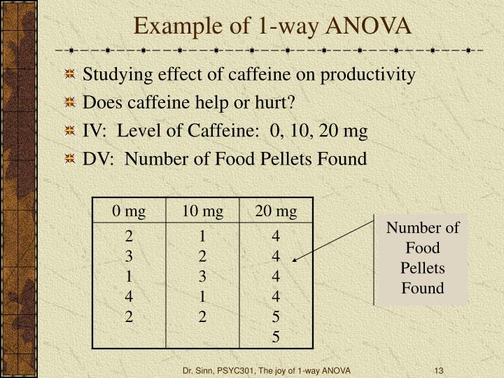 Example of 1-way ANOVA