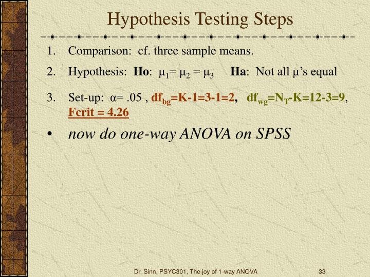 Hypothesis Testing Steps