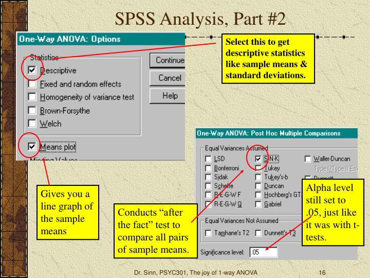 SPSS Analysis, Part #2