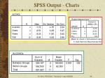 spss output charts