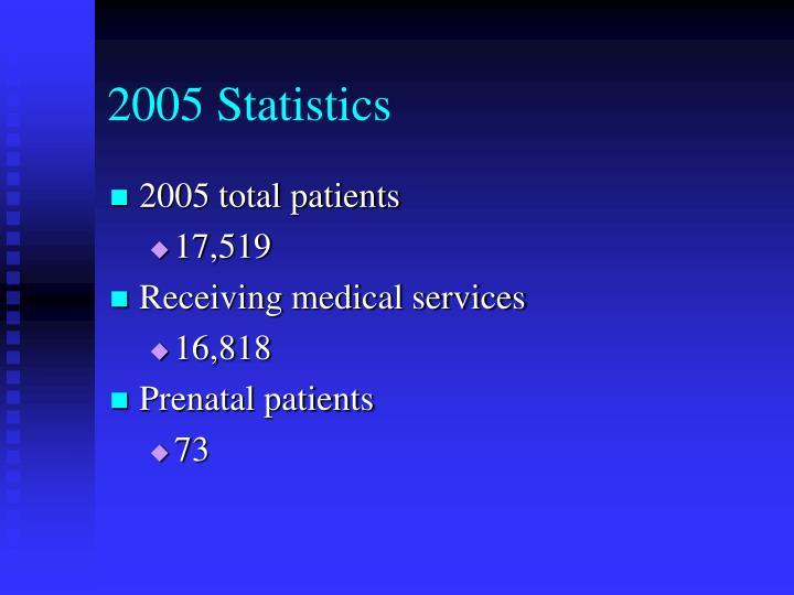 2005 Statistics