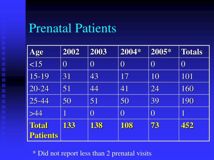 Prenatal Patients