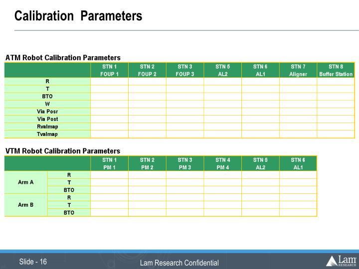Calibration  Parameters