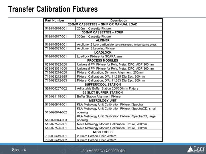 Transfer Calibration Fixtures