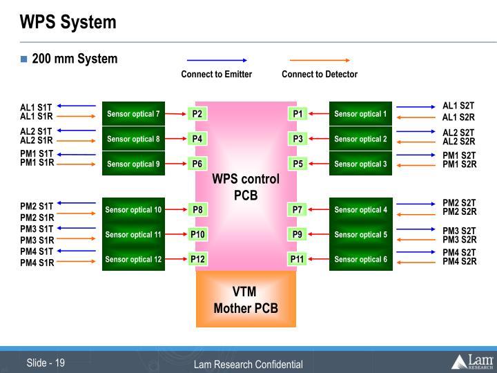 WPS control