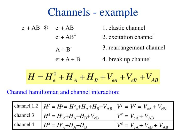 Channels - example