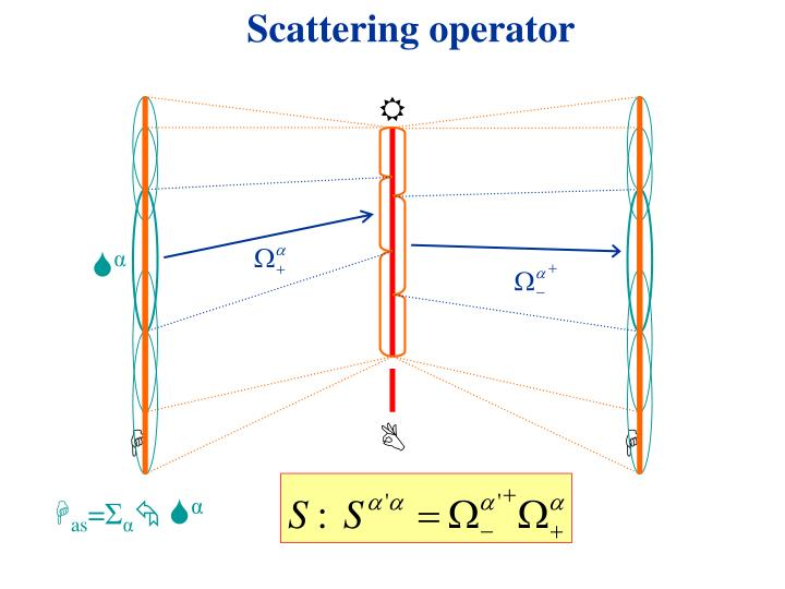 Scattering operator