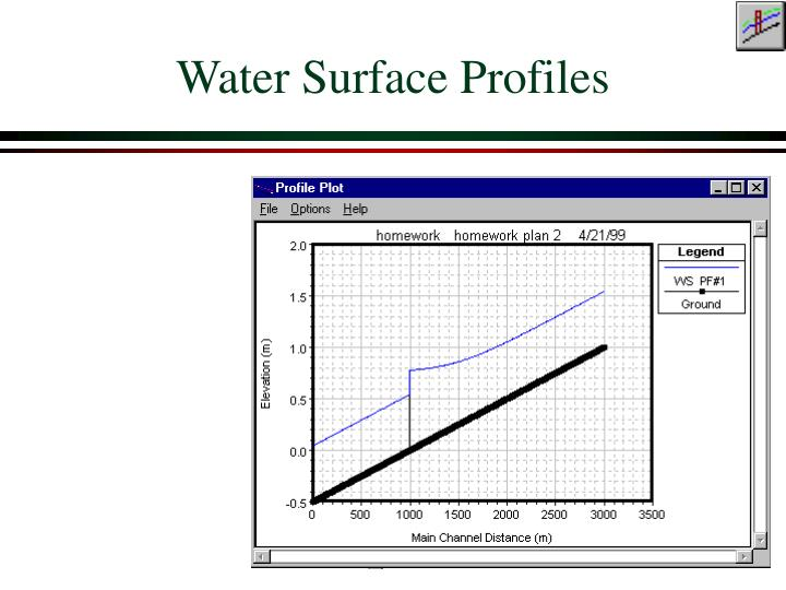 Water Surface Profiles