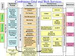 combining grid and web services