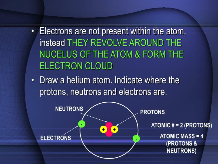 Electrons are not present within the atom, instead