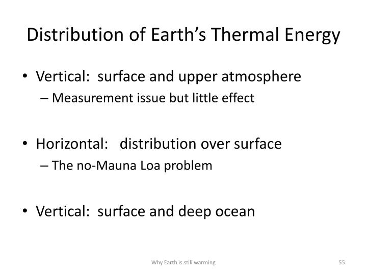 Distribution of Earth's Thermal Energy