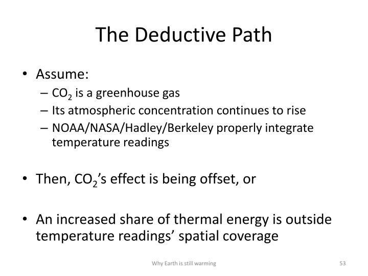 The Deductive Path