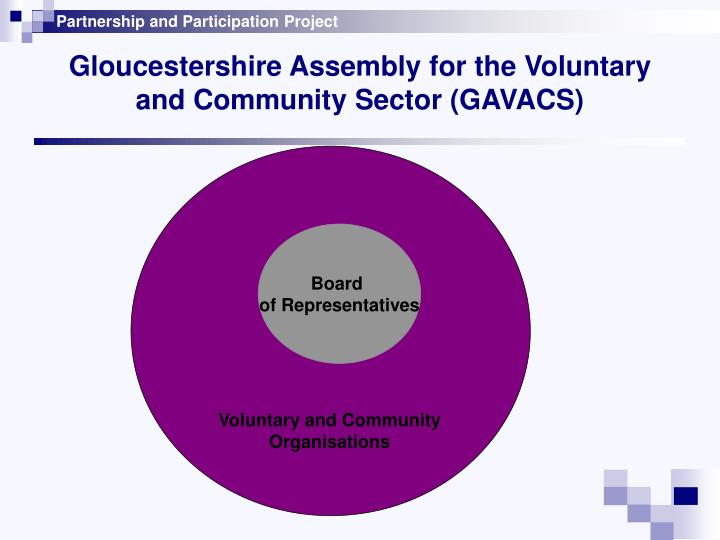 Gloucestershire assembly for the voluntary and community sector gavacs