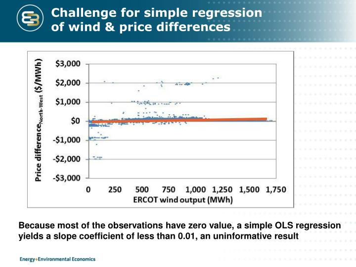 Challenge for simple regression