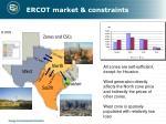 ercot market constraints