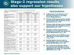 stage 2 regression results also support our hypotheses
