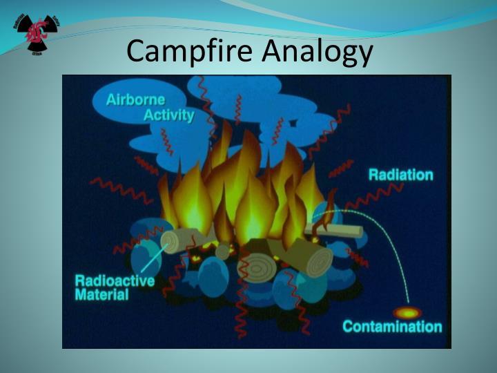 Campfire Analogy