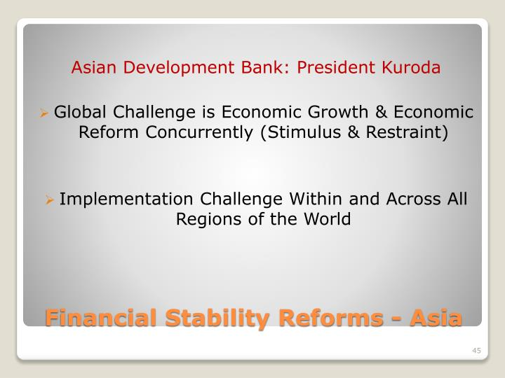 Asian Development Bank: President Kuroda
