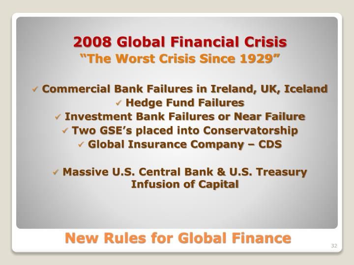 2008 Global Financial Crisis
