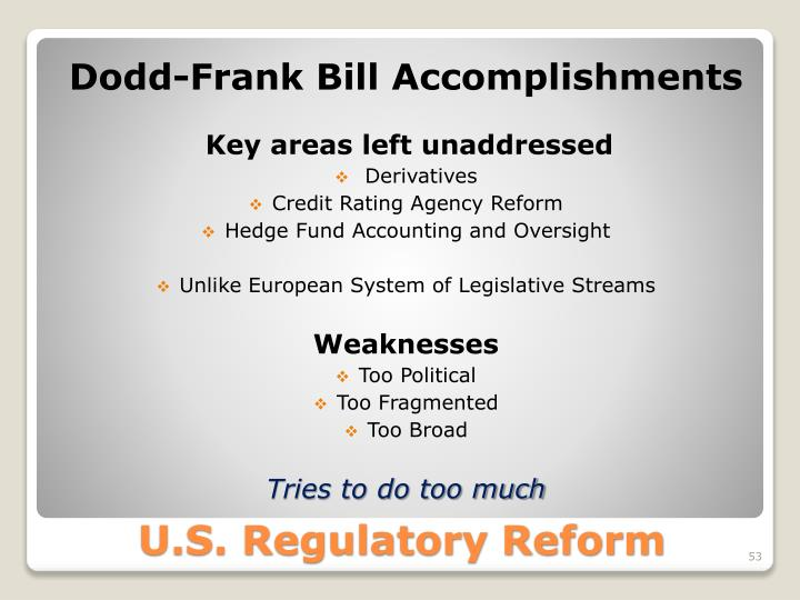 Dodd-Frank Bill Accomplishments