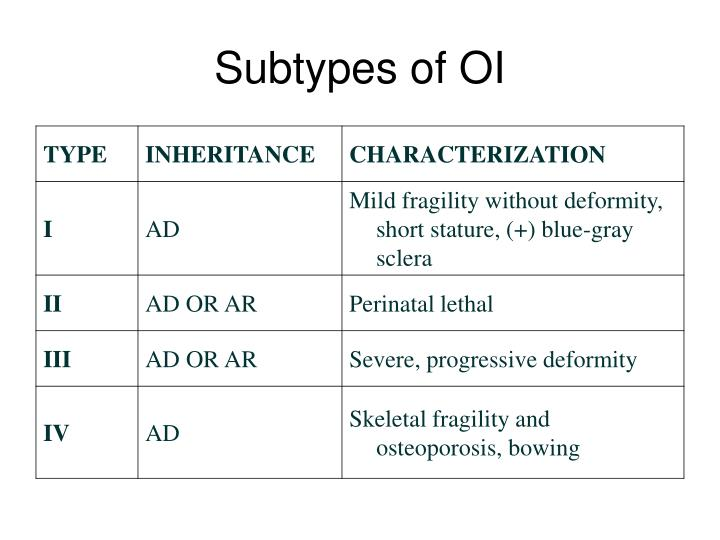 Subtypes of OI