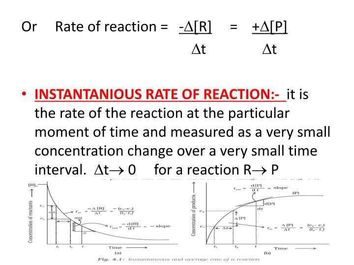 Or     Rate of reaction =