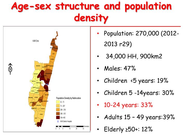 Age-sex structure and population density