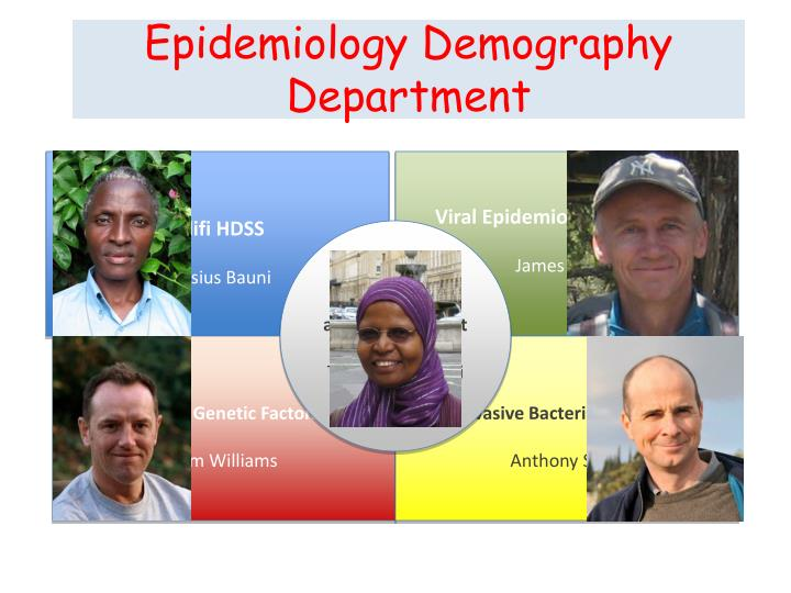 Epidemiology Demography Department