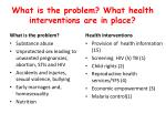 what is the problem what health interventions are in place