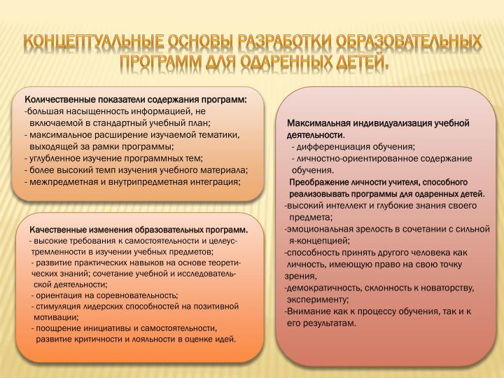 Концептуальные основы разработки образовательных