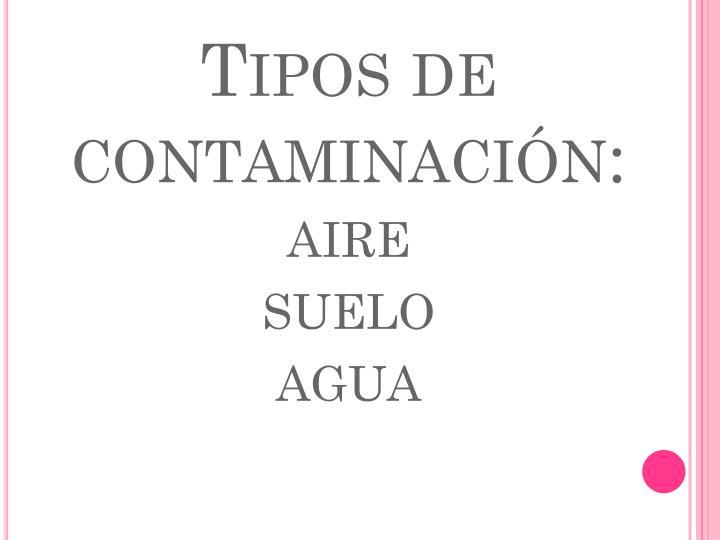 Tipos de contaminación: