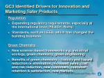 gc3 identified drivers for innovation and marketing safer products