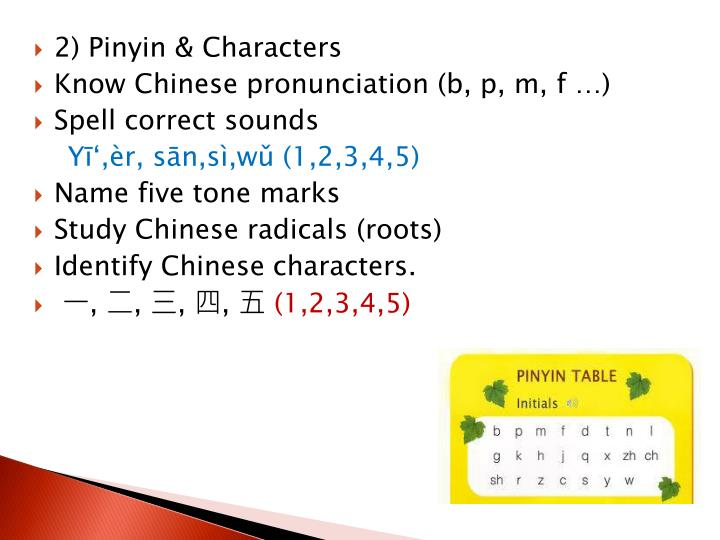 2) Pinyin & Characters