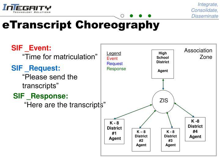 eTranscript Choreography